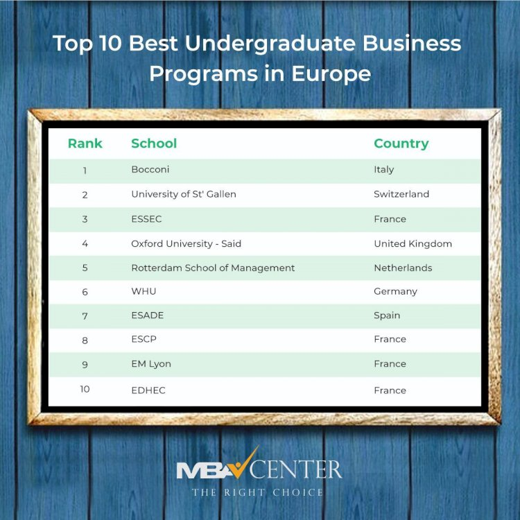 TOP 10 BEST BUSINESS UNDERGRADUATE PROGRAMS IN EUROPE